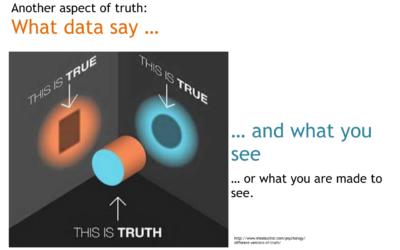 Was ist Wahrheit?